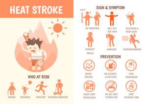 heat stress, heat stroke, sympotms